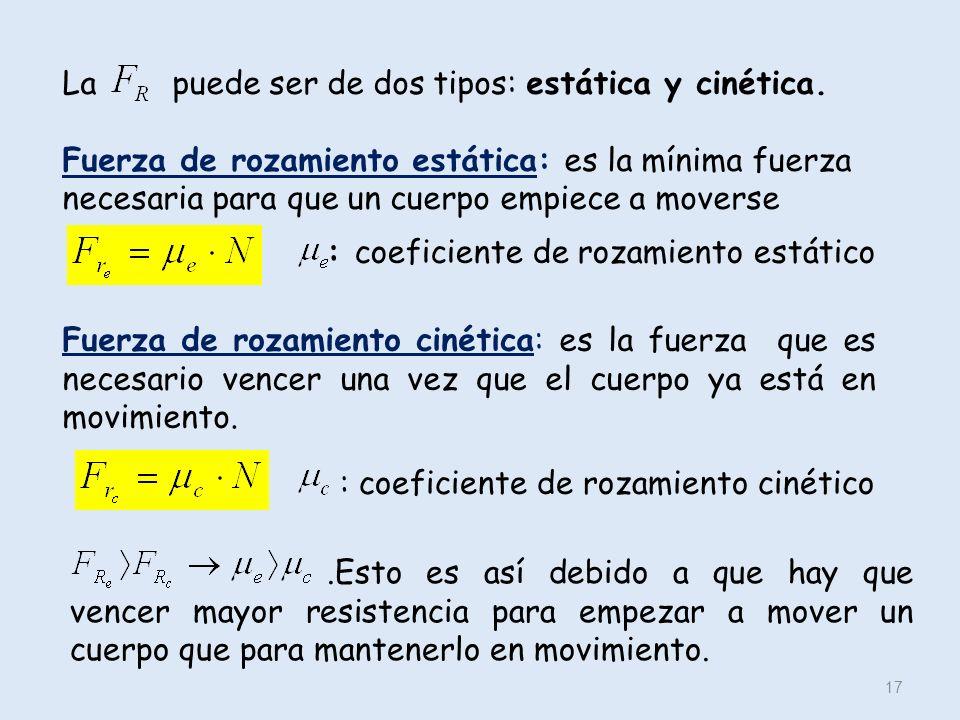 La puede ser de dos tipos: estática y cinética. Fuerza de rozamiento estática: es la mínima fuerza necesaria para que un cuerpo empiece a moverse 17 :