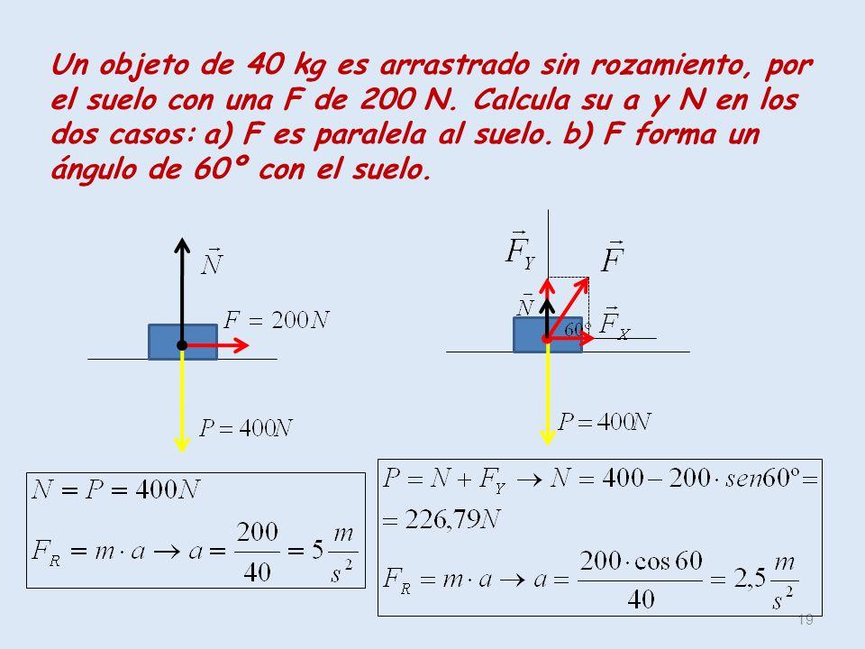 Un objeto de 40 kg es arrastrado sin rozamiento, por el suelo con una F de 200 N. Calcula su a y N en los dos casos: a) F es paralela al suelo. b) F f
