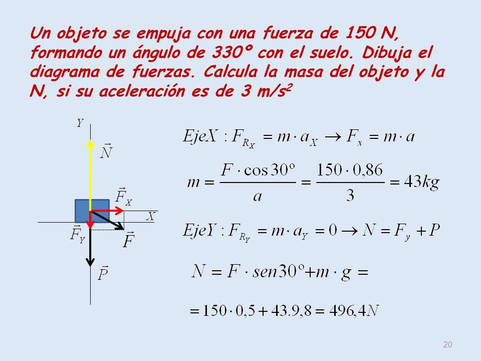 Un objeto se empuja con una fuerza de 150 N, formando un ángulo de 330º con el suelo. Dibuja el diagrama de fuerzas. Calcula la masa del objeto y la N