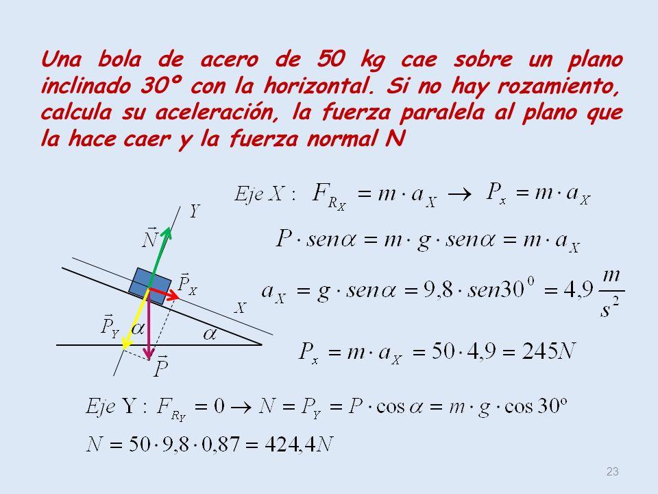 23 Una bola de acero de 50 kg cae sobre un plano inclinado 30º con la horizontal. Si no hay rozamiento, calcula su aceleración, la fuerza paralela al