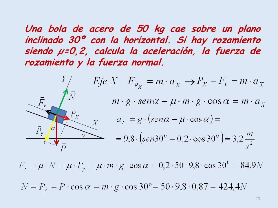 25 Una bola de acero de 50 kg cae sobre un plano inclinado 30º con la horizontal. Si hay rozamiento siendo µ=0,2, calcula la aceleración, la fuerza de
