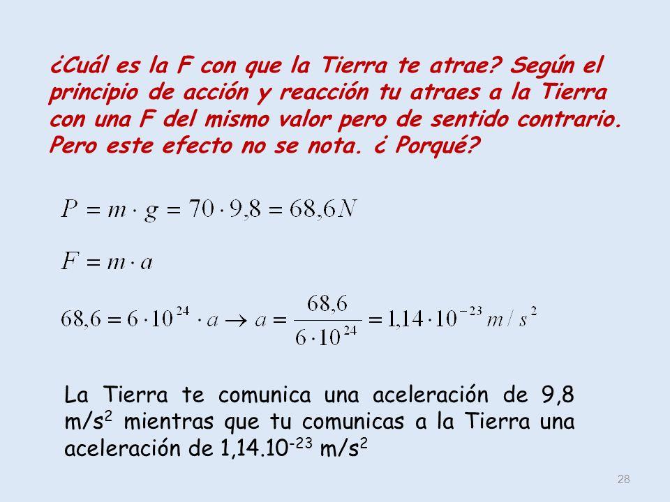 28 ¿Cuál es la F con que la Tierra te atrae? Según el principio de acción y reacción tu atraes a la Tierra con una F del mismo valor pero de sentido c
