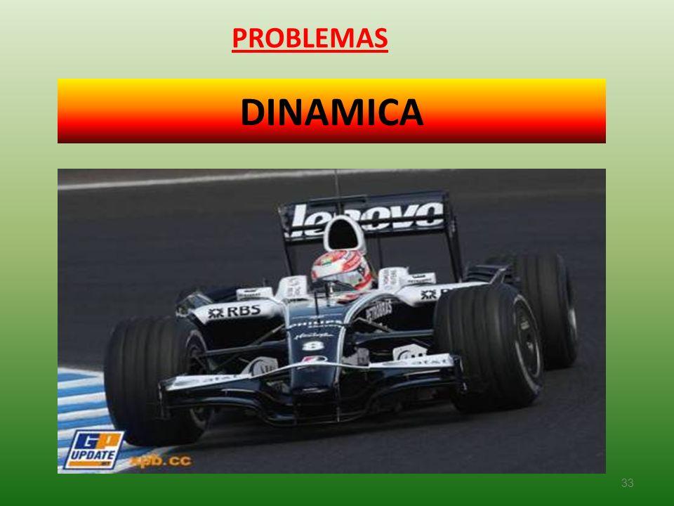 DINAMICA 33 PROBLEMAS