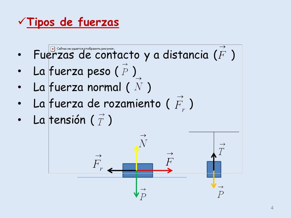 Tipos de fuerzas Fuerzas de contacto y a distancia ( ) La fuerza peso ( ) La fuerza normal ( ) La fuerza de rozamiento ( ) La tensión ( ) 4