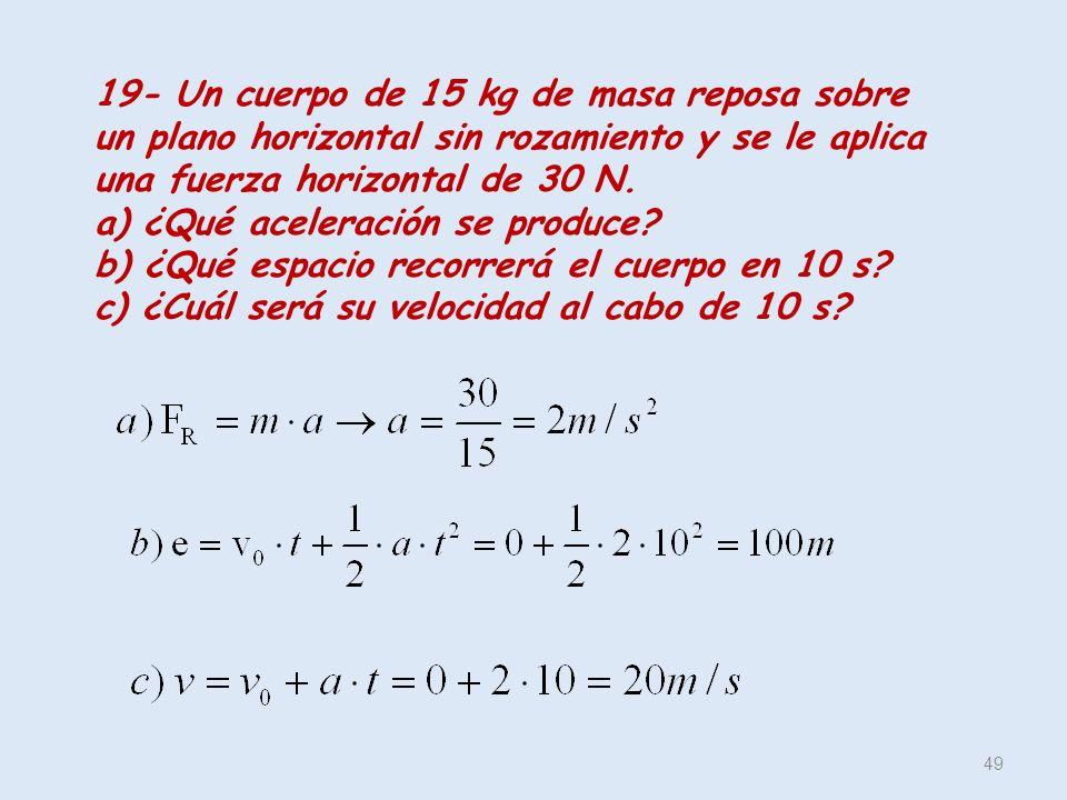 49 19- Un cuerpo de 15 kg de masa reposa sobre un plano horizontal sin rozamiento y se le aplica una fuerza horizontal de 30 N. a) ¿Qué aceleración se