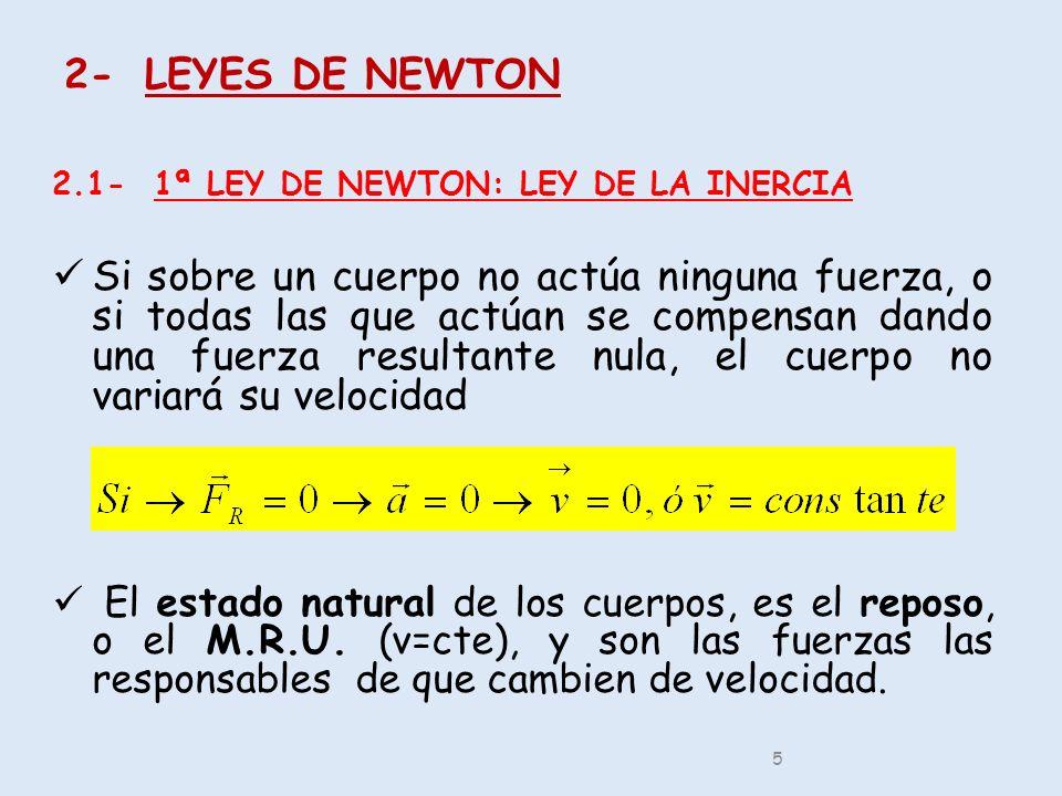 2- LEYES DE NEWTON 2.1- 1ª LEY DE NEWTON: LEY DE LA INERCIA Si sobre un cuerpo no actúa ninguna fuerza, o si todas las que actúan se compensan dando u