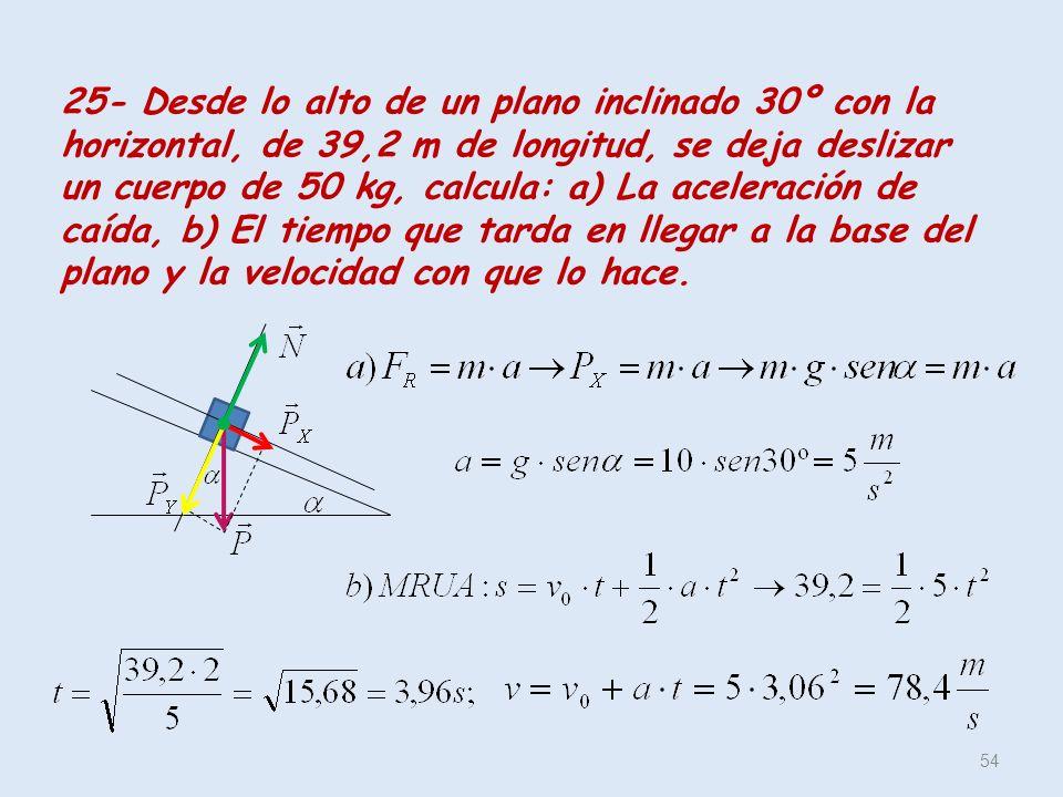 25- Desde lo alto de un plano inclinado 30º con la horizontal, de 39,2 m de longitud, se deja deslizar un cuerpo de 50 kg, calcula: a) La aceleración