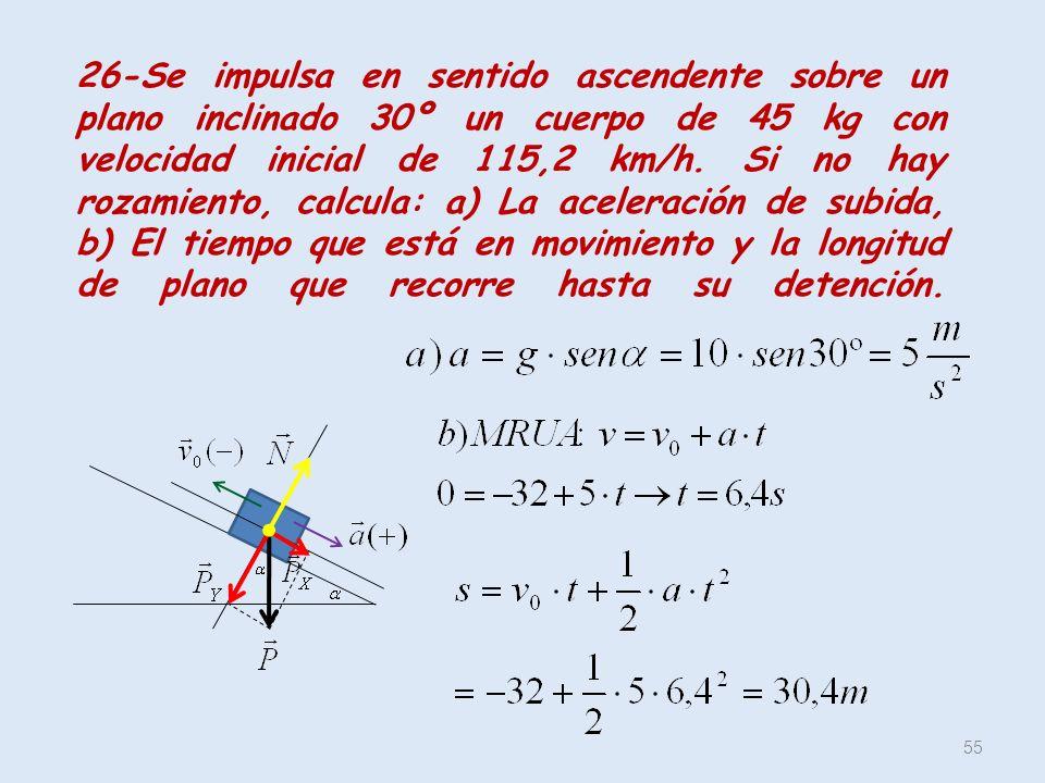 26-Se impulsa en sentido ascendente sobre un plano inclinado 30º un cuerpo de 45 kg con velocidad inicial de 115,2 km/h. Si no hay rozamiento, calcula