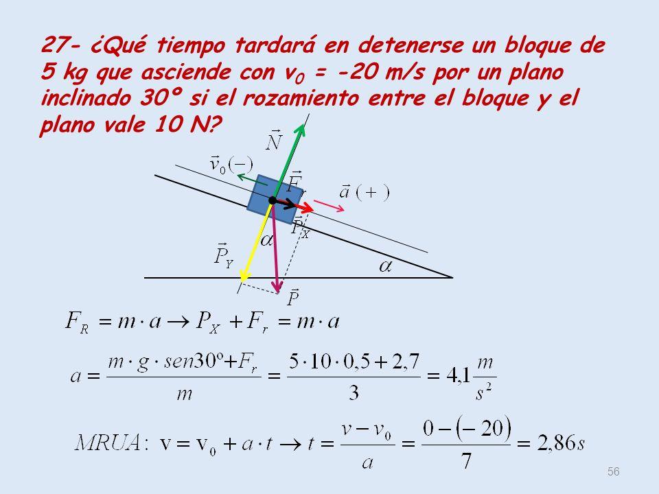 27- ¿Qué tiempo tardará en detenerse un bloque de 5 kg que asciende con v 0 = -20 m/s por un plano inclinado 30º si el rozamiento entre el bloque y el