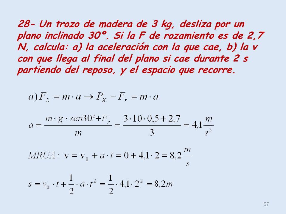 28- Un trozo de madera de 3 kg, desliza por un plano inclinado 30º. Si la F de rozamiento es de 2,7 N, calcula: a) la aceleración con la que cae, b) l