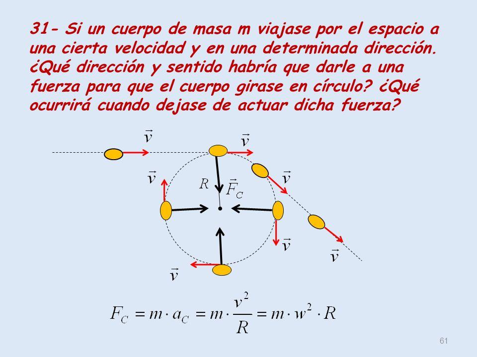 31- Si un cuerpo de masa m viajase por el espacio a una cierta velocidad y en una determinada dirección. ¿Qué dirección y sentido habría que darle a u