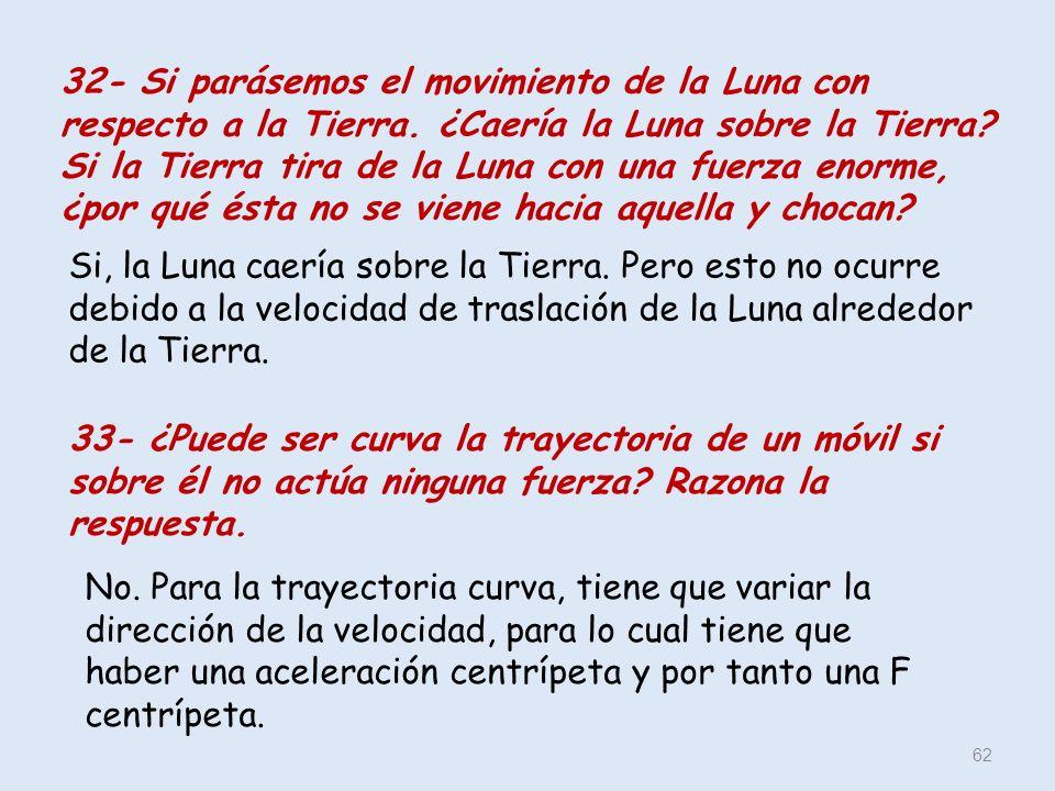 32- Si parásemos el movimiento de la Luna con respecto a la Tierra. ¿Caería la Luna sobre la Tierra? Si la Tierra tira de la Luna con una fuerza enorm
