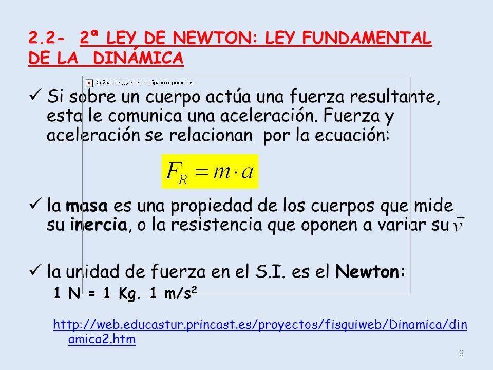 2.2- 2ª LEY DE NEWTON: LEY FUNDAMENTAL DE LA DINÁMICA Si sobre un cuerpo actúa una fuerza resultante, esta le comunica una aceleración. Fuerza y acele