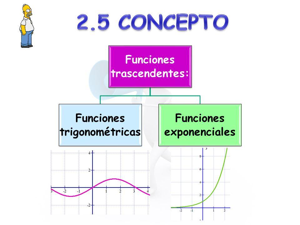 Funciones trascendentes: Funciones trigonométricas Funciones exponenciales