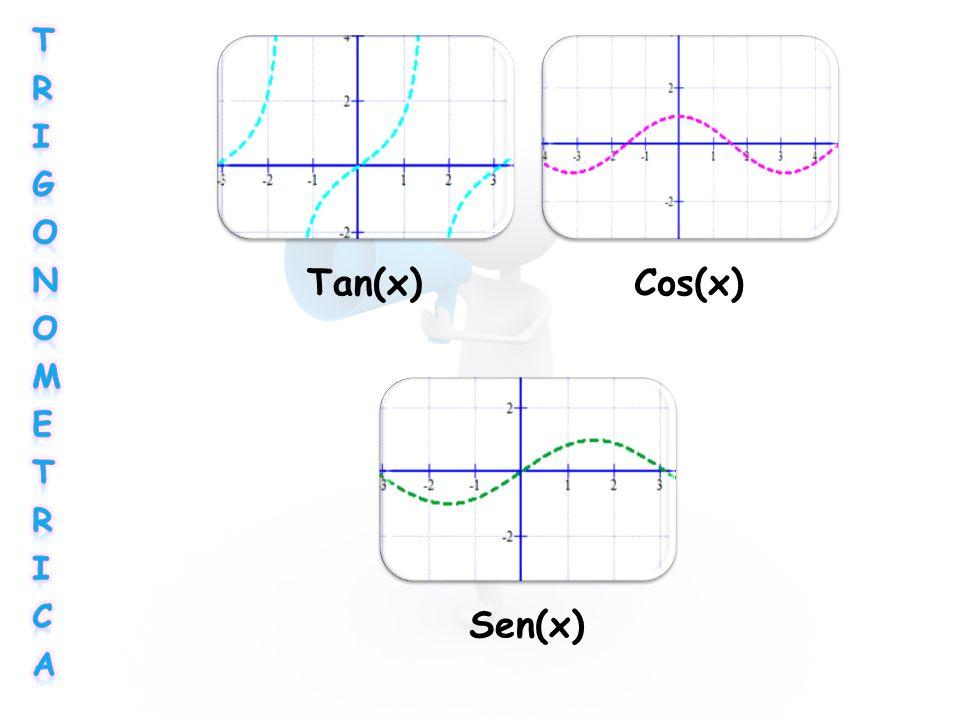 Tan(x)Cos(x) Sen(x)