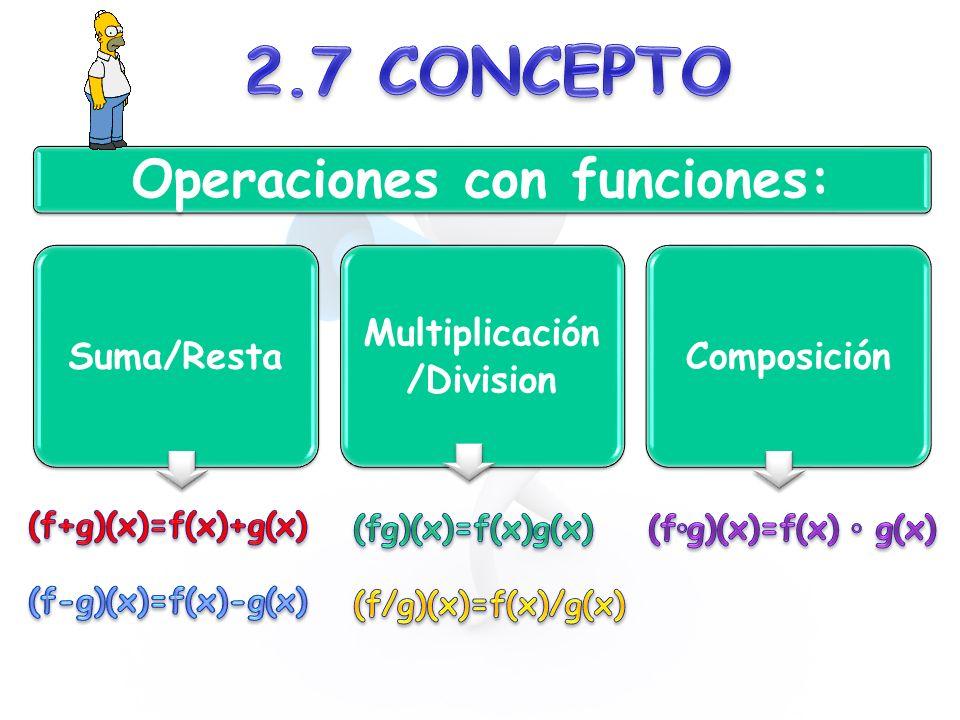 Operaciones con funciones: Suma/Resta Multiplicación /Division Composición