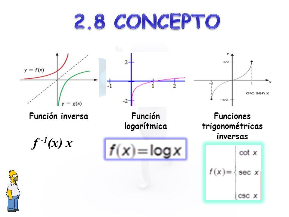 Función inversaFunción logarítmica Funciones trigonométricas inversas f -1 (x) x