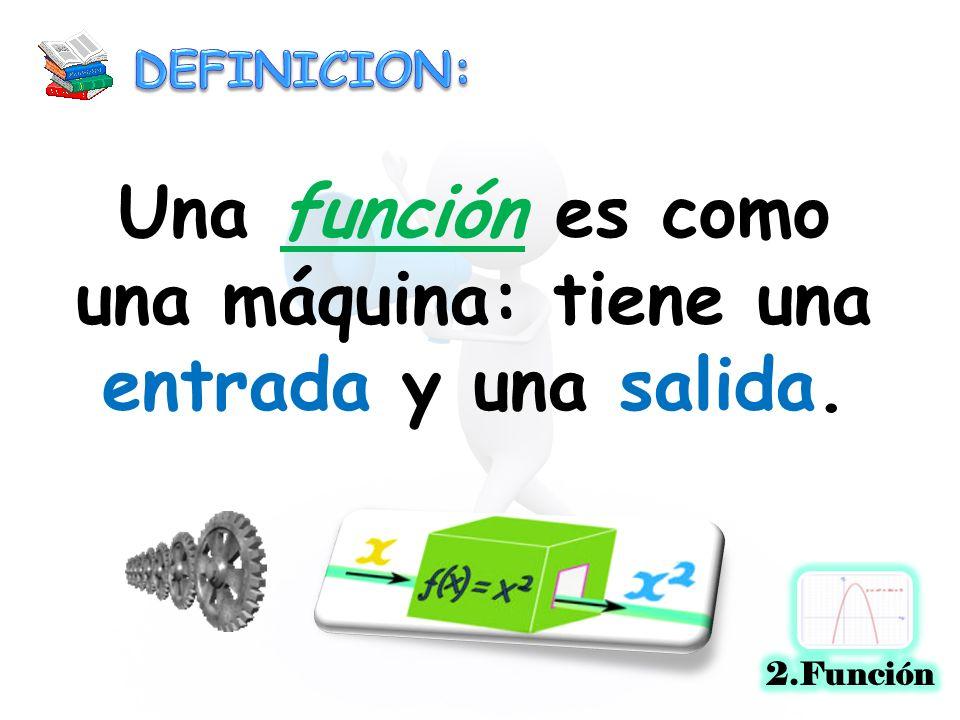 Se llama función real de variable real a toda aplicación f.