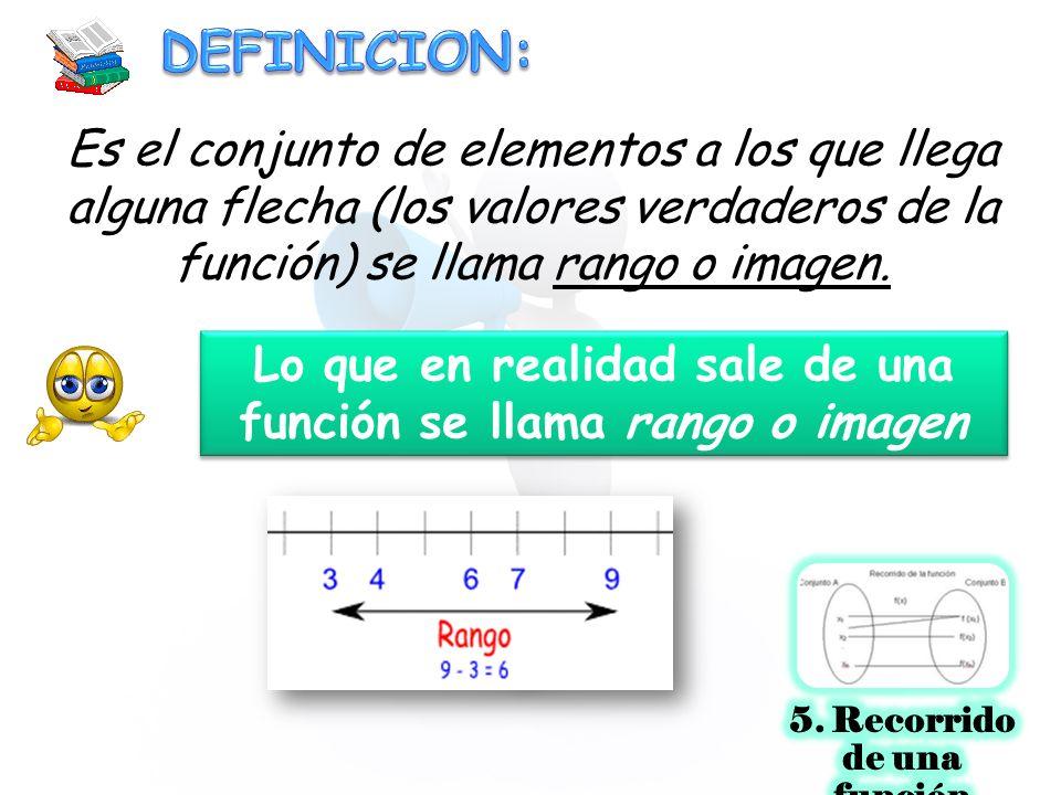 Es el conjunto de elementos a los que llega alguna flecha (los valores verdaderos de la función) se llama rango o imagen. Lo que en realidad sale de u