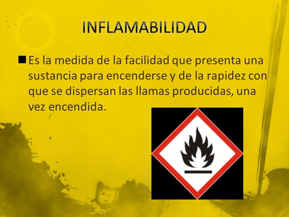 Es la medida de la facilidad que presenta una sustancia para encenderse y de la rapidez con que se dispersan las llamas producidas, una vez encendida.