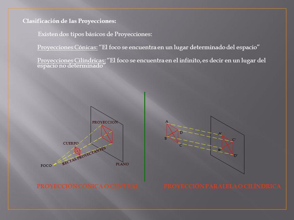 A B C D A B C D FOCO CUERPO PLANO PROYECCION RECTAS PROYECTANTES Clasificación de las Proyecciones: Existen dos tipos básicos de Proyecciones: Proyecciones Cónicas: El foco se encuentra en un lugar determinado del espacio Proyecciones Cilíndricas: El foco se encuentra en el infinito, es decir en un lugar del espacio no determinado PROYECCIÓN CÓNICA O CENTRALPROYECCIÓN PARALELA O CILÍNDRICA