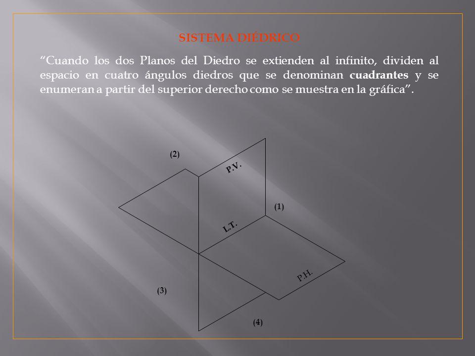 (1) (4) (2) (3) L.T.P.V. P.H.
