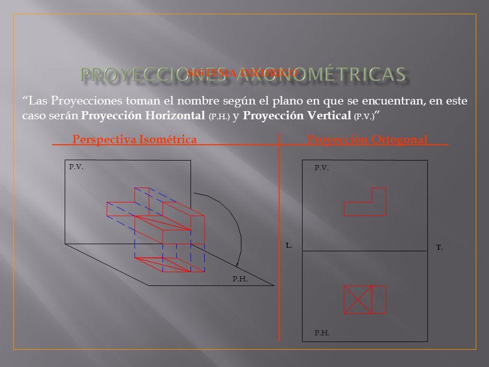 SISTEMA DIÉDRICO Las Proyecciones toman el nombre según el plano en que se encuentran, en este caso serán Proyección Horizontal (P.H.) y Proyección Vertical (P.V.) Perspectiva IsométricaProyección Ortogonal