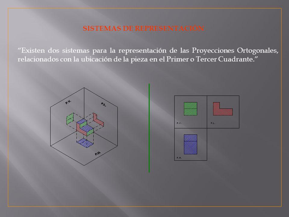 SISTEMAS DE REPRESENTACIÓN Existen dos sistemas para la representación de las Proyecciones Ortogonales, relacionados con la ubicación de la pieza en el Primer o Tercer Cuadrante.