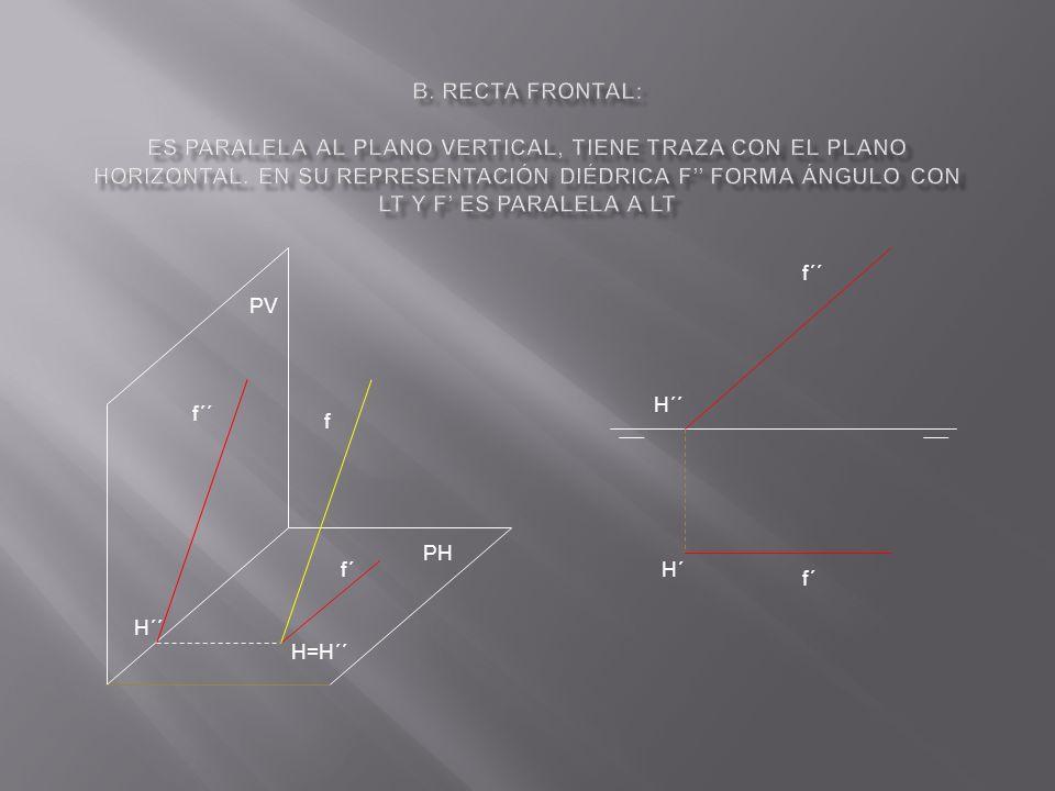 PV PH H´´ H=H´´ f´´ f f´ f´´ H´´ H´ f´