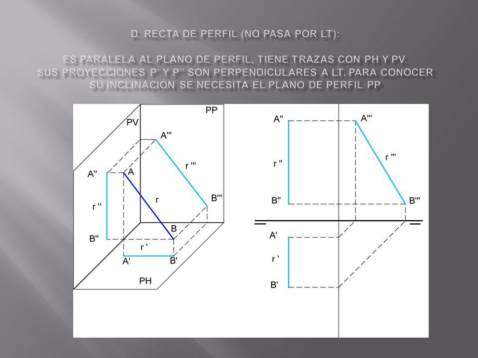 PV PH B´´ r´´ A r r A B A´=r´=B´ B A´´ A´=r=B´