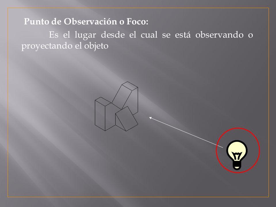 Punto de Observación o Foco: Es el lugar desde el cual se está observando o proyectando el objeto