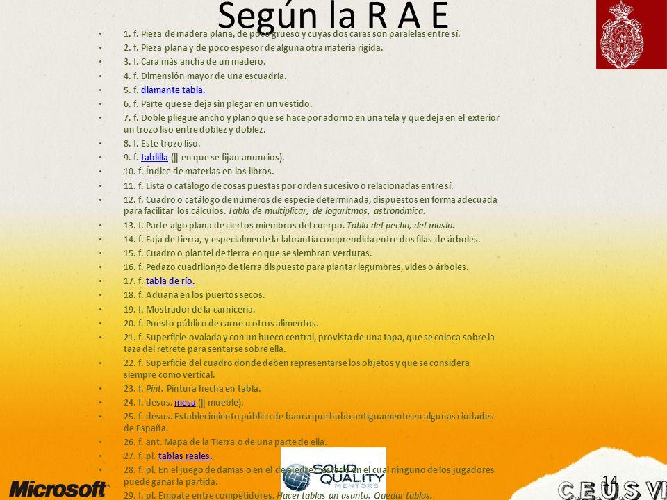 14 Según la R A E 1. f.