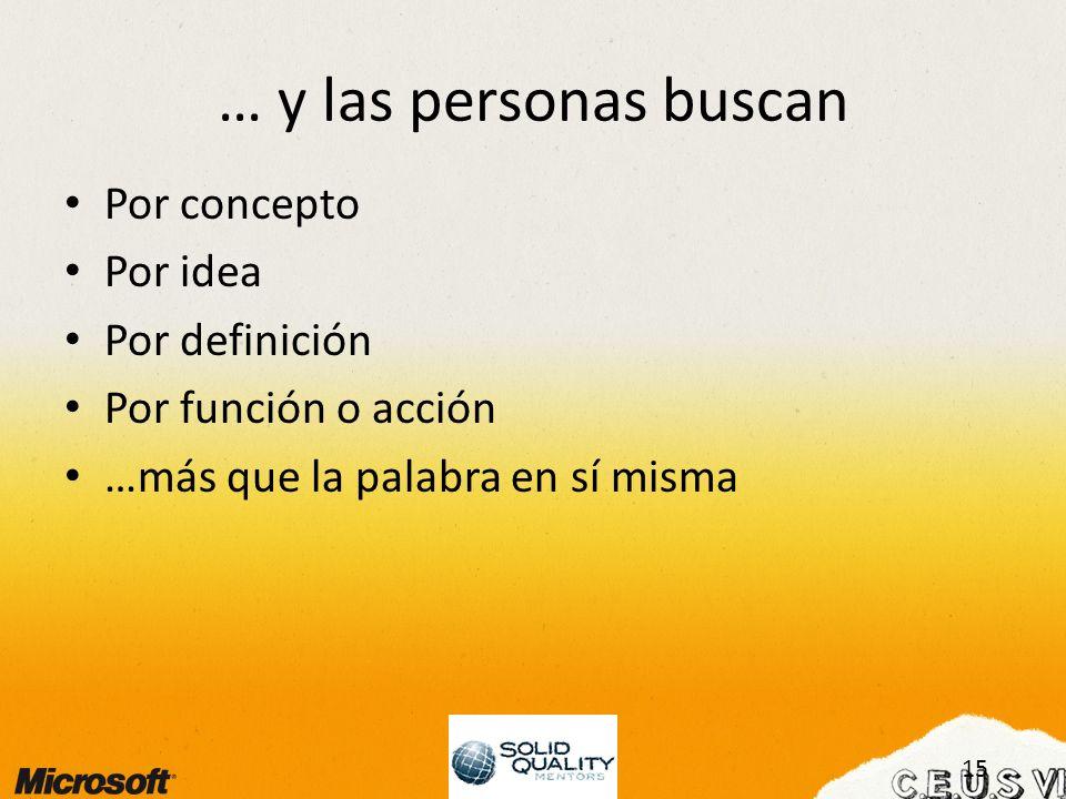 15 … y las personas buscan Por concepto Por idea Por definición Por función o acción …más que la palabra en sí misma
