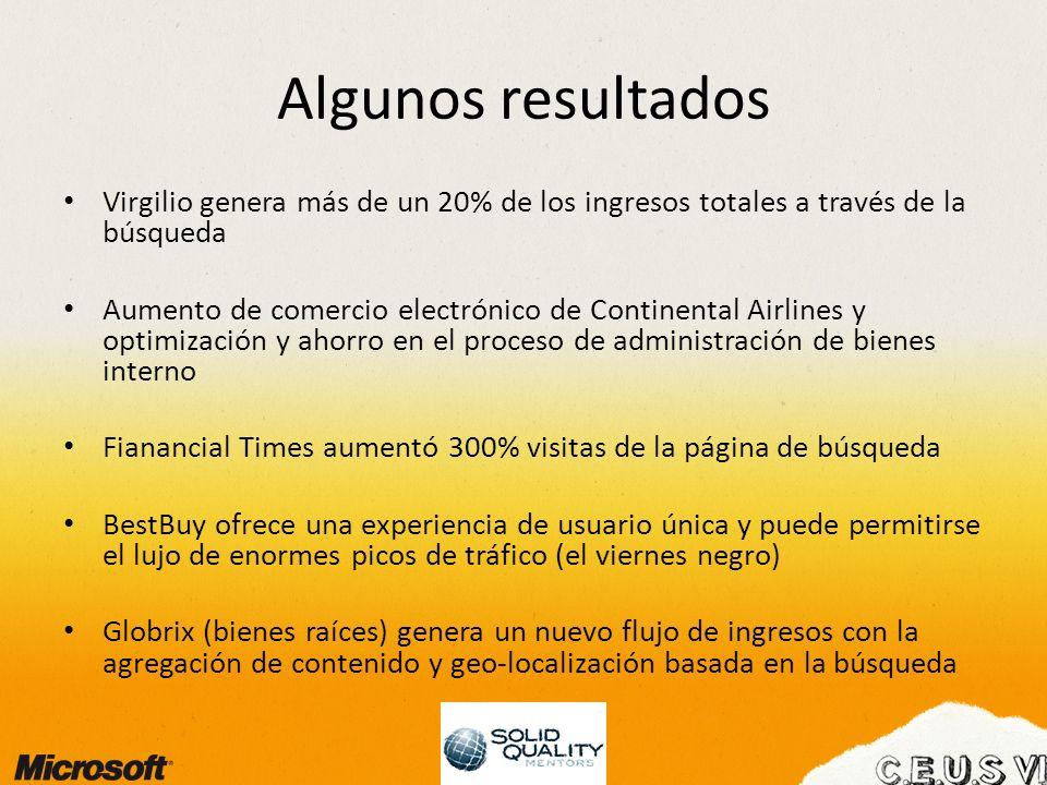 Algunos resultados Virgilio genera más de un 20% de los ingresos totales a través de la búsqueda Aumento de comercio electrónico de Continental Airlin