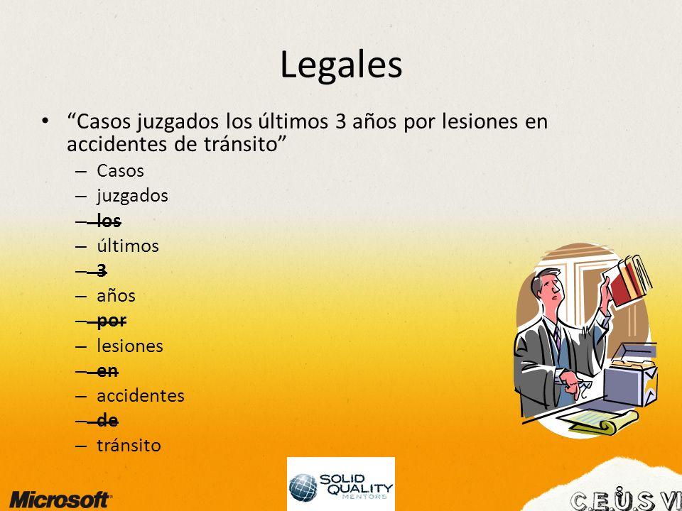 8 Legales Casos juzgados los últimos 3 años por lesiones en accidentes de tránsito – Casos – juzgados – los – últimos – 3 – años – por – lesiones – en