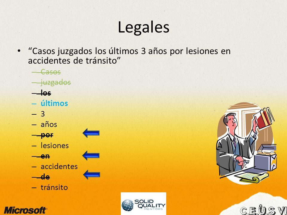 9 Legales Casos juzgados los últimos 3 años por lesiones en accidentes de tránsito – Casos – juzgados – los – últimos – 3 – años – por – lesiones – en