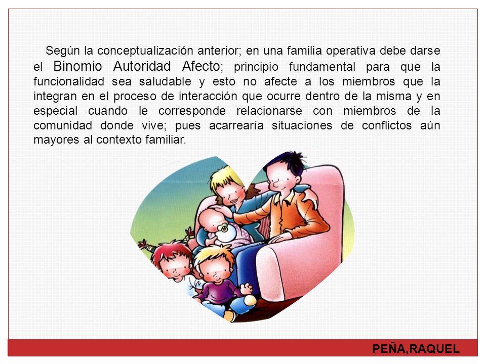 PEÑA,RAQUEL Según la conceptualización anterior; en una familia operativa debe darse el Binomio Autoridad Afecto ; principio fundamental para que la f