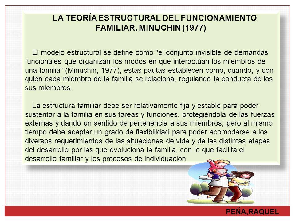 PEÑA,RAQUEL LA TEORÍA ESTRUCTURAL DEL FUNCIONAMIENTO FAMILIAR. MINUCHIN (1977) El modelo estructural se define como