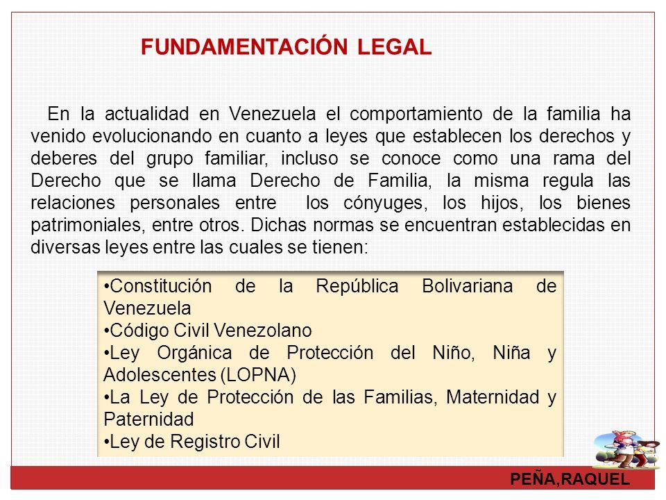 PEÑA,RAQUEL FUNDAMENTACIÓN LEGAL En la actualidad en Venezuela el comportamiento de la familia ha venido evolucionando en cuanto a leyes que establece