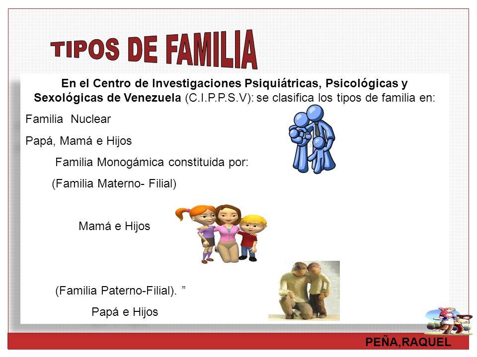PEÑA,RAQUEL En el Centro de Investigaciones Psiquiátricas, Psicológicas y Sexológicas de Venezuela (C.I.P.P.S.V): se clasifica los tipos de familia en