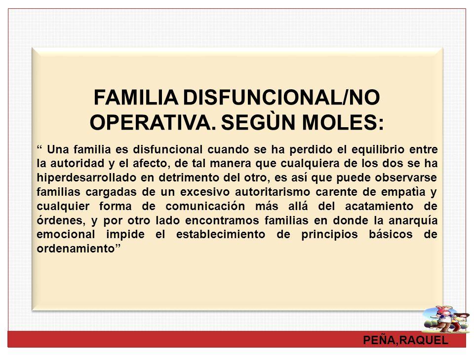 PEÑA,RAQUEL FAMILIA DISFUNCIONAL/NO OPERATIVA. SEGÙN MOLES: Una familia es disfuncional cuando se ha perdido el equilibrio entre la autoridad y el afe