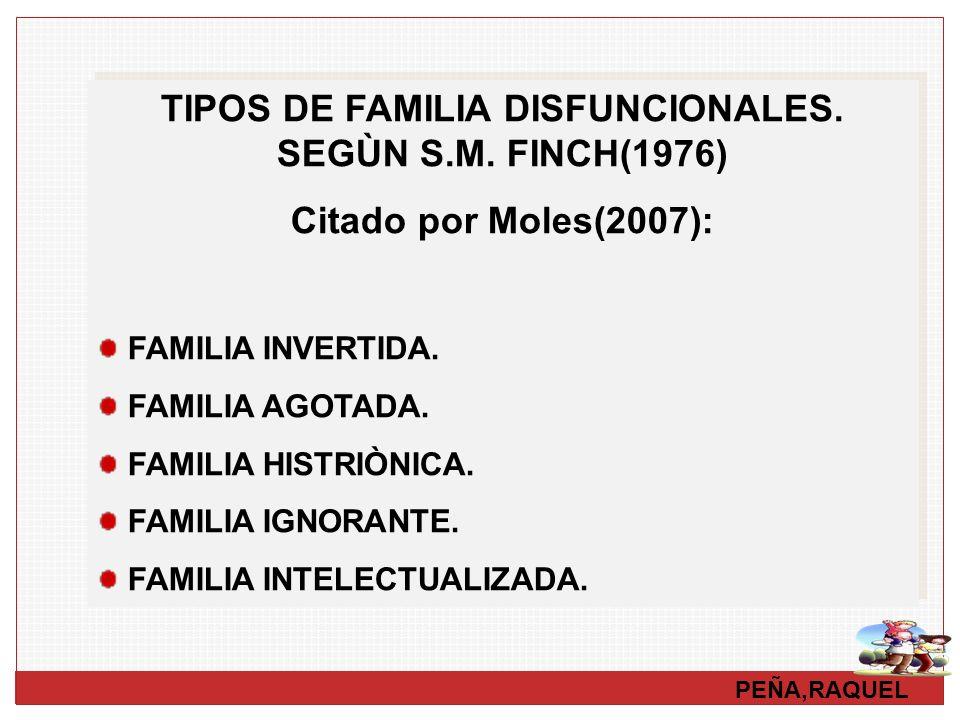 PEÑA,RAQUEL TIPOS DE FAMILIA DISFUNCIONALES. SEGÙN S.M. FINCH(1976) Citado por Moles(2007): FAMILIA INVERTIDA. FAMILIA AGOTADA. FAMILIA HISTRIÒNICA. F