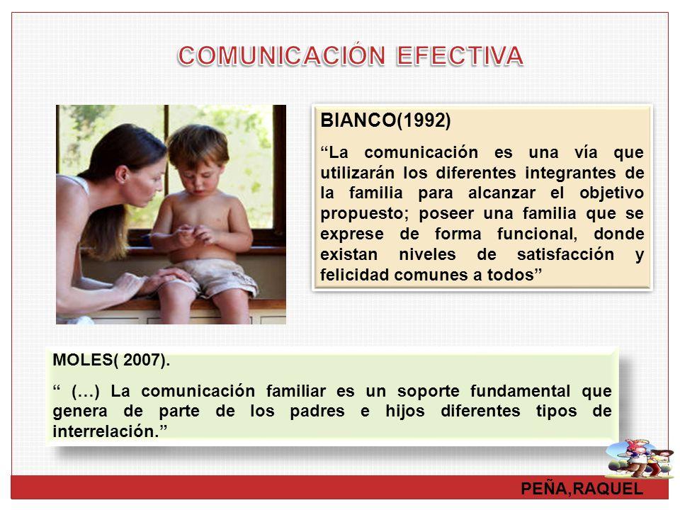 MOLES( 2007). (…) La comunicación familiar es un soporte fundamental que genera de parte de los padres e hijos diferentes tipos de interrelación. MOLE