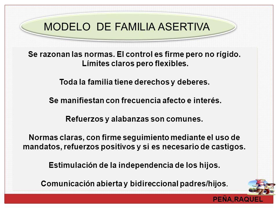 PEÑA,RAQUEL MODELO DE FAMILIA ASERTIVA Se razonan las normas. El control es firme pero no rígido. Límites claros pero flexibles. Toda la familia tiene