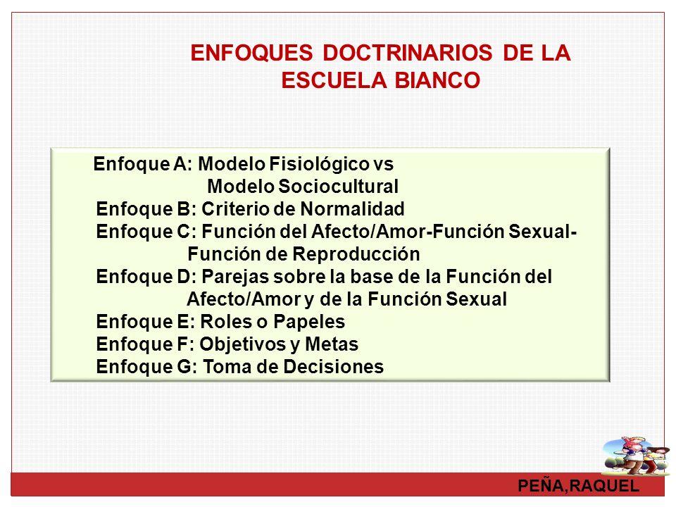 PEÑA,RAQUEL ENFOQUES DOCTRINARIOS DE LA ESCUELA BIANCO Enfoque A: Modelo Fisiológico vs Modelo Sociocultural Enfoque B: Criterio de Normalidad Enfoque