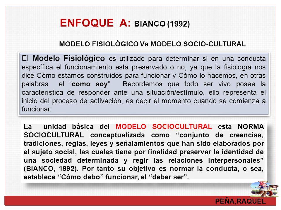 PEÑA,RAQUEL MODELO FISIOLÓGICO Vs MODELO SOCIO-CULTURAL El Modelo Fisiológico es utilizado para determinar si en una conducta específica el funcionami