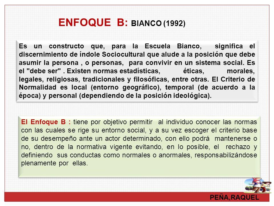 PEÑA,RAQUEL ENFOQUE B: BIANCO (1992) Es un constructo que, para la Escuela Bianco, significa el discernimiento de índole Sociocultural que alude a la
