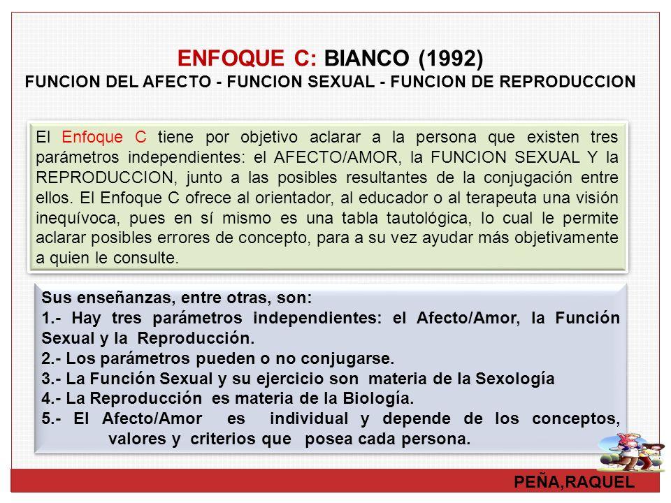 PEÑA,RAQUEL ENFOQUE C: BIANCO (1992) FUNCION DEL AFECTO - FUNCION SEXUAL - FUNCION DE REPRODUCCION El Enfoque C tiene por objetivo aclarar a la person