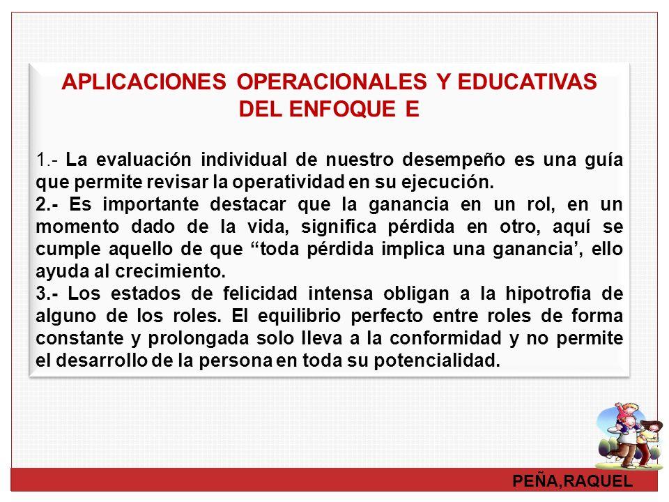 PEÑA,RAQUEL APLICACIONES OPERACIONALES Y EDUCATIVAS DEL ENFOQUE E 1.- La evaluación individual de nuestro desempeño es una guía que permite revisar la