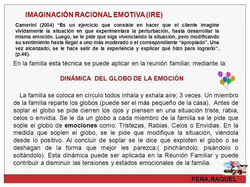 PEÑA,RAQUEL IMAGINACIÓN RACIONAL EMOTIVA (IRE) Camerini (2004) Es un ejercicio que consiste en hacer que el cliente imagine vívidamente la situación e